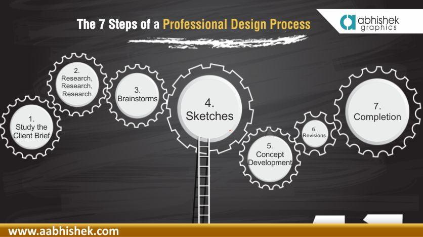 professional graphic designers, graphic designer, graphic design company